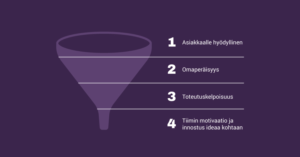 Ideasuppilon neljä tasoa.